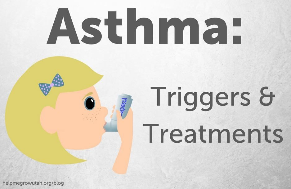 Asthma: Triggers and Treatments
